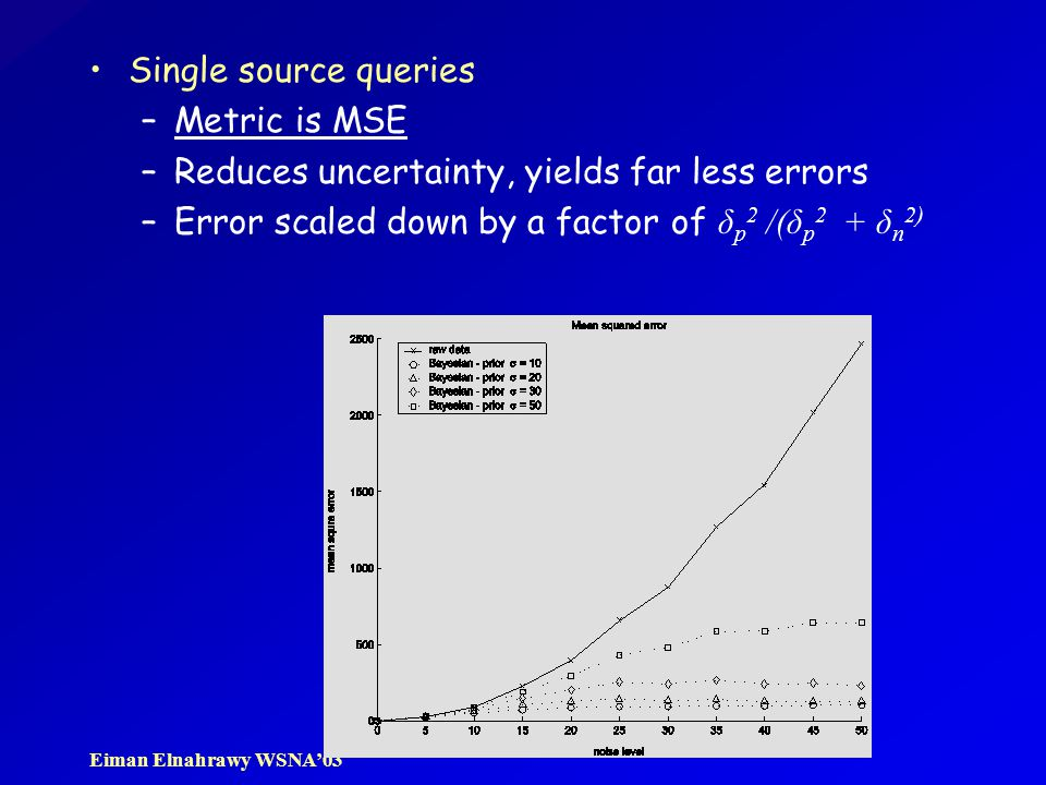 Eiman Elnahrawy WSNA'03 Single source queries –Metric is MSE –Reduces uncertainty, yields far less errors –Error scaled down by a factor of δ p 2 /(δ p 2 + δ n 2)