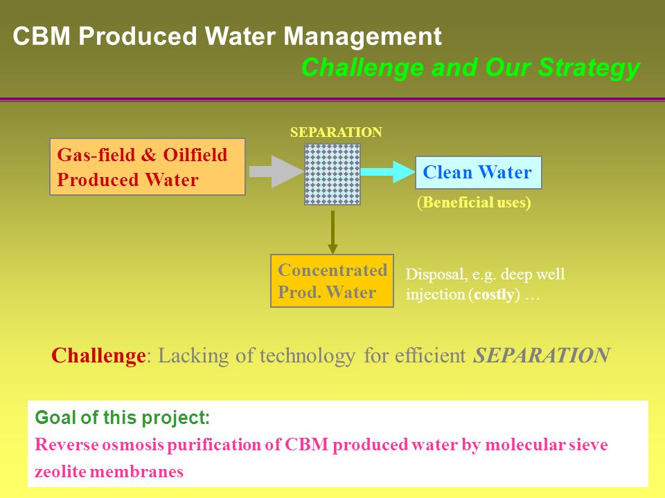 Gas-field & Oilfield Produced Water Clean Water Concentrated Prod.
