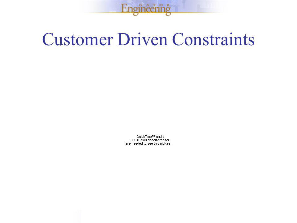 Customer Driven Constraints