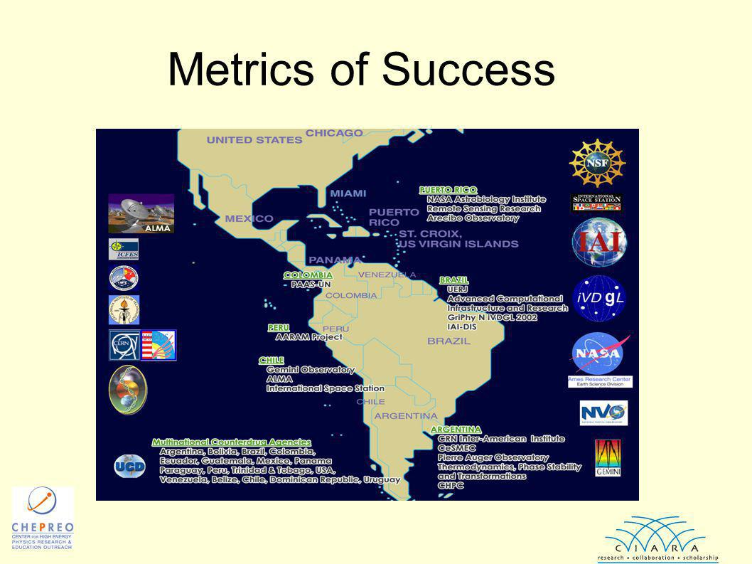 Metrics of Success