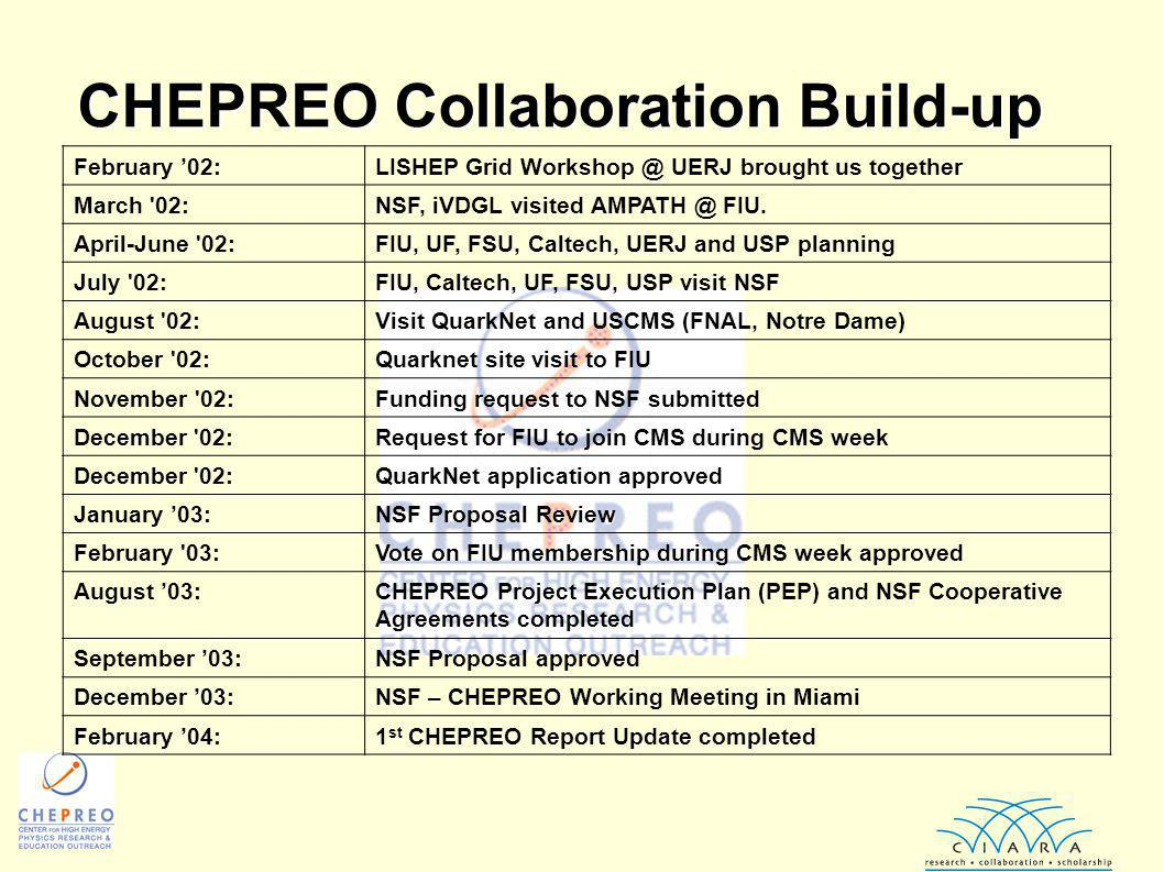 CHEPREO Collaboration Build-up February '02:LISHEP Grid Workshop @ UERJ brought us together March 02:NSF, iVDGL visited AMPATH @ FIU.