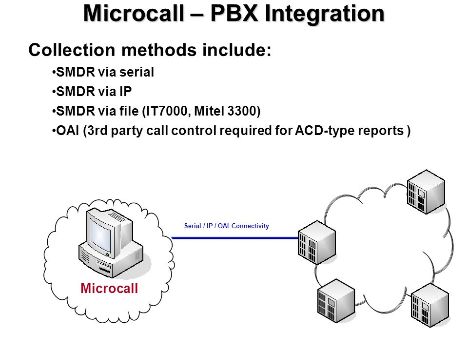 Microcall – PBX Integration Microcall Serial / IP / OAI Connectivity Collection methods include: SMDR via serial SMDR via IP SMDR via file (IT7000, Mitel 3300) OAI (3rd party call control required for ACD-type reports )