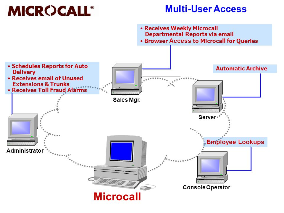 All Features Included Unlimited LAN / WAN Users Remote Network Administration Unlimited Custom Reports Online Telephone Directory Unlimited Toll Fraud Alarms Automatic Scheduling & Reporting Automatic Backup / Archive HTML Reports - Web Browser Viewing Email, Internet, Intranet Report Distribution ANI Compatibility (Caller ID) AT&T, MCI, SPRINT, User Defined Rates Tenant Billing with Customized Surcharges Runs in Windows XP, 2000, Server 2003 Extensive Costing Features Import / Export Capabilities Traffic / Trunk Analysis Track VoIP (Voice Over IP) Batch Report Printing Daily, Weekly, Monthly Reports Password Protected Levels Single Point Entry for Adds/Moves/Changes Equipment Inventory / Bill back Tracks Account Codes / Authorization Codes Surcharges applied to Div / Dept / Extension Interfaces with any PBX, Key System, Centrex, PBX/VoIP Gtwy