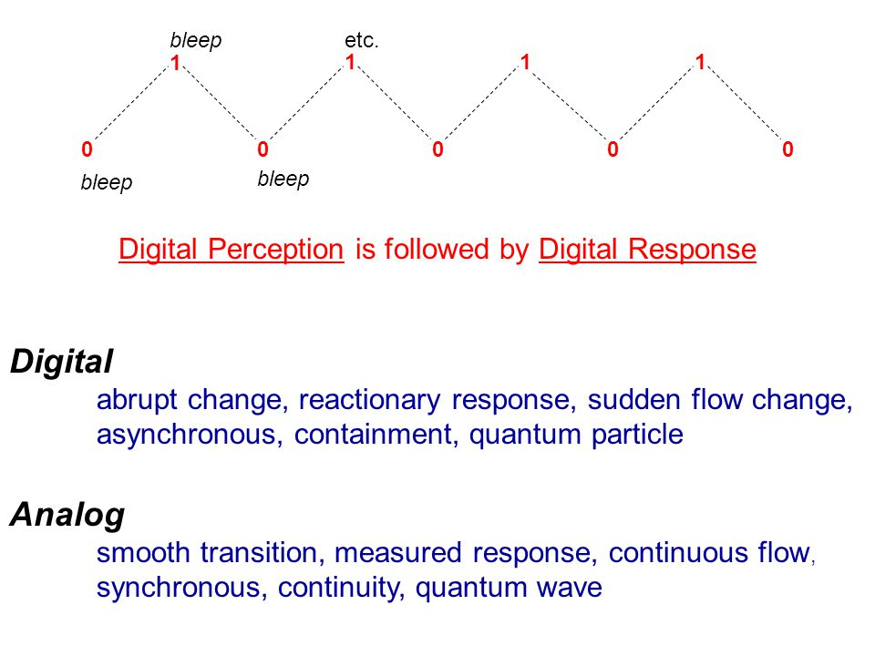 Digital Perception is followed by Digital Response 00000 1 111 Digital abrupt change, reactionary response, sudden flow change, asynchronous, containment, quantum particle Analog smooth transition, measured response, continuous flow, synchronous, continuity, quantum wave bleep etc.