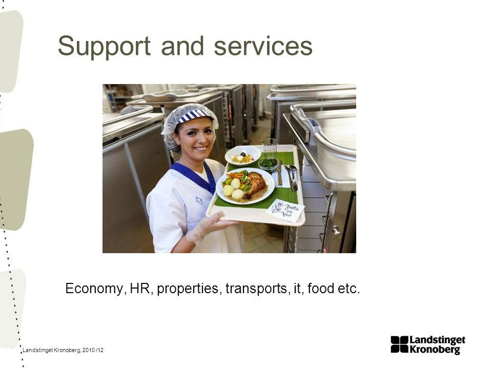 Landstinget Kronoberg, 2010 /12 Support and services Economy, HR, properties, transports, it, food etc.