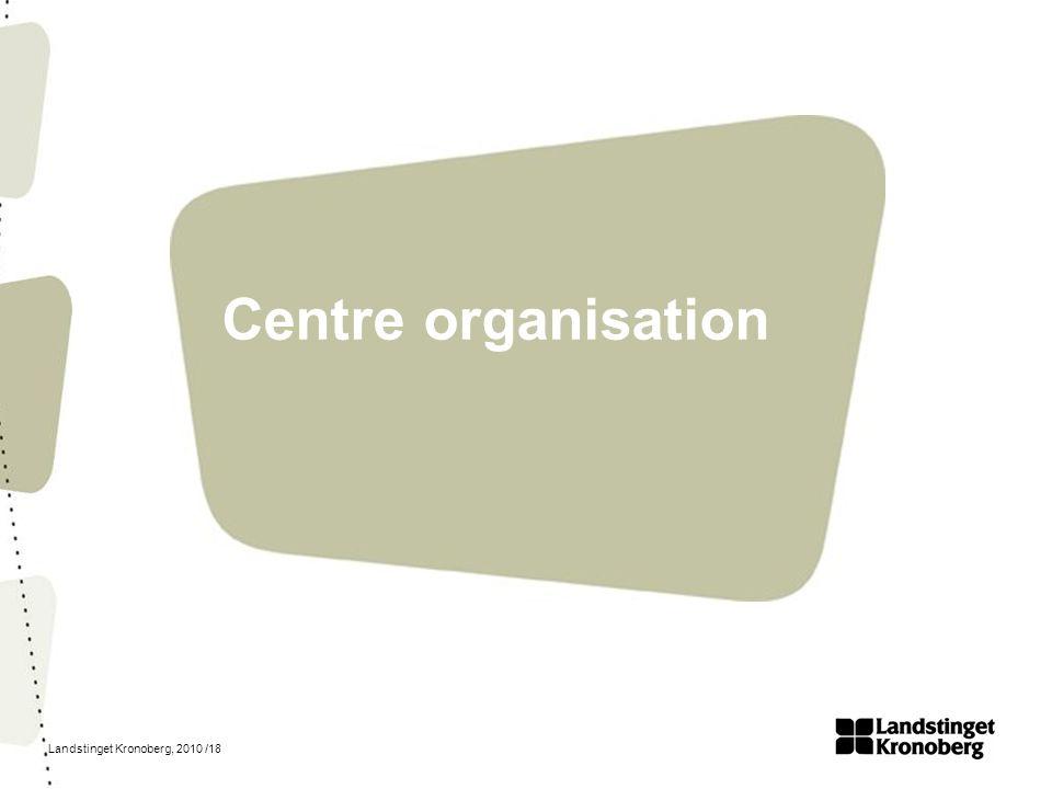 Landstinget Kronoberg, 2010 /18 Centre organisation