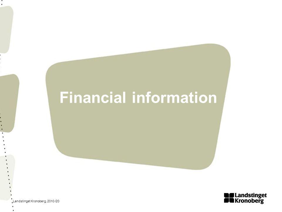 Landstinget Kronoberg, 2010 /20 Financial information