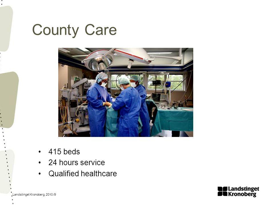 Landstinget Kronoberg, 2010 /9 County Care 415 beds 24 hours service Qualified healthcare