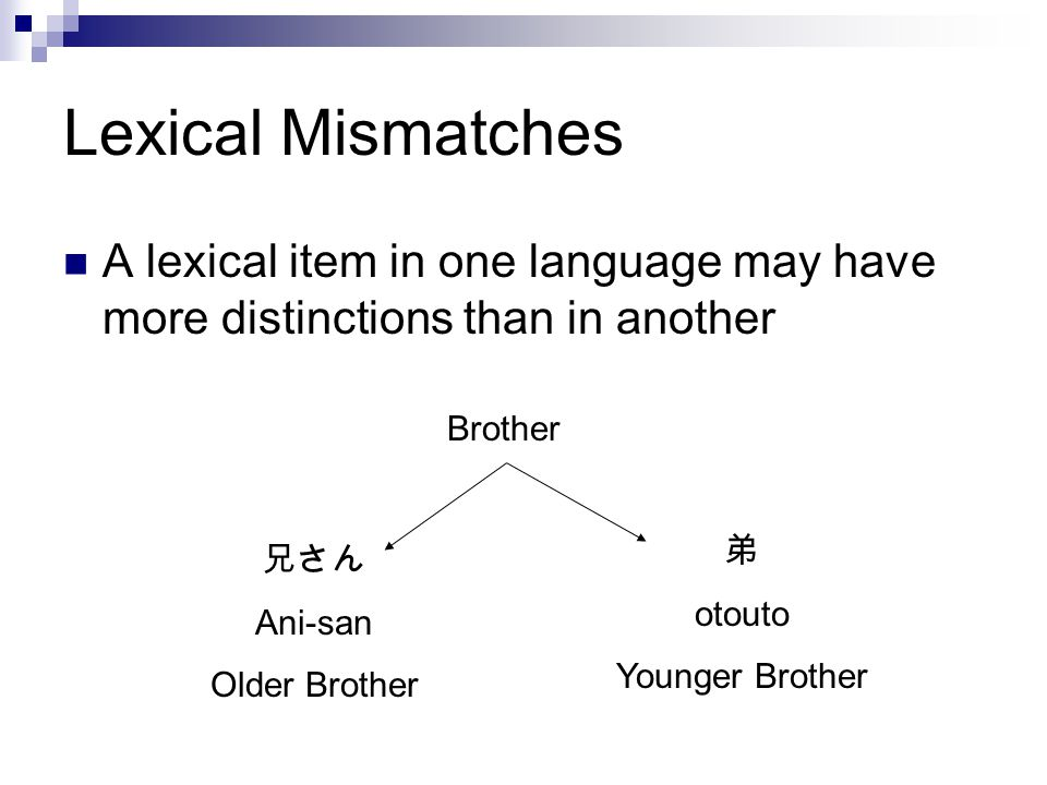 Lexical Mismatches A lexical item in one language may have more distinctions than in another Brother 弟 otouto Younger Brother 兄さん Ani-san Older Brother
