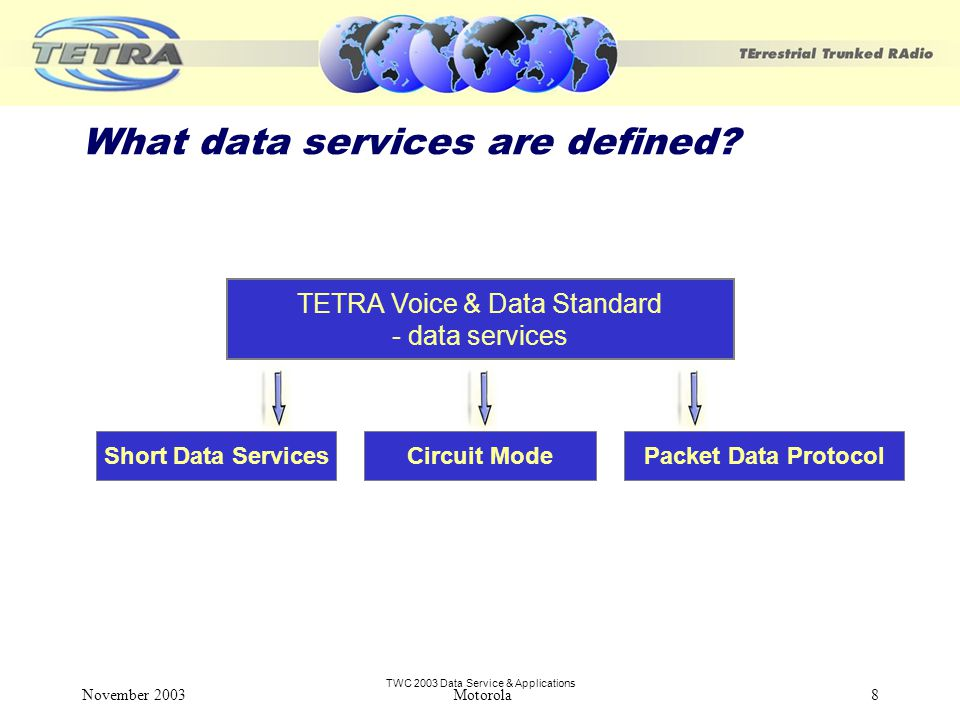 TWC 2003 Data Service & Applications November 2003 Motorola8 Circuit ModePacket Data ProtocolShort Data Services TETRA Voice & Data Standard - data services What data services are defined?