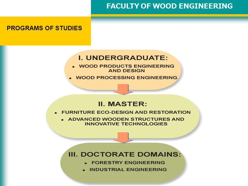 FACULTY OF WOOD ENGINEERING PROGRAMS OF STUDIES