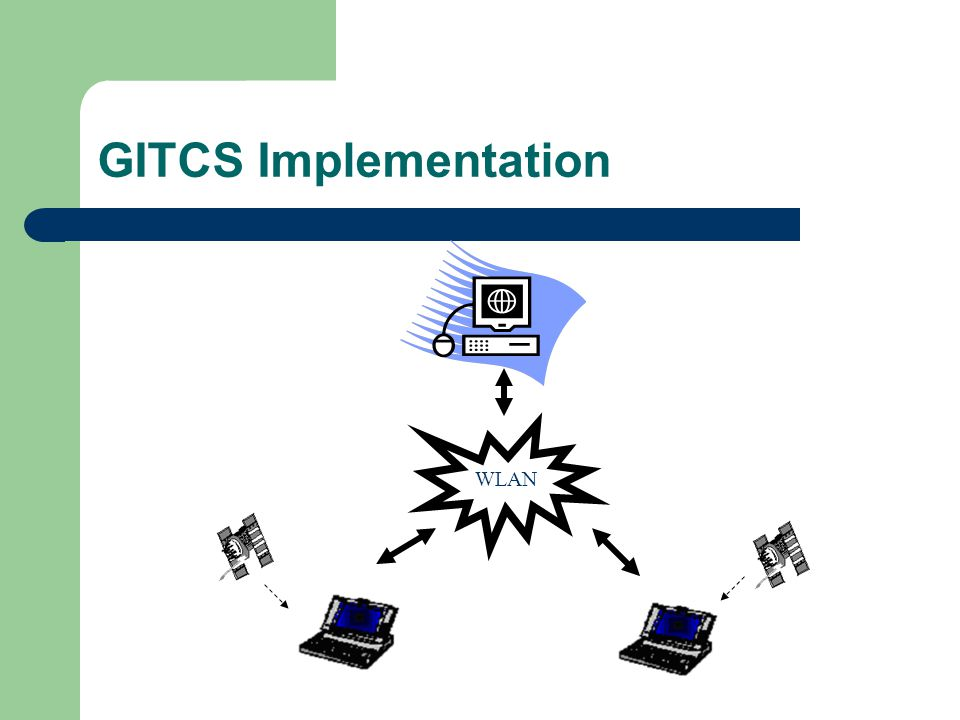 GITCS Implementation WLAN