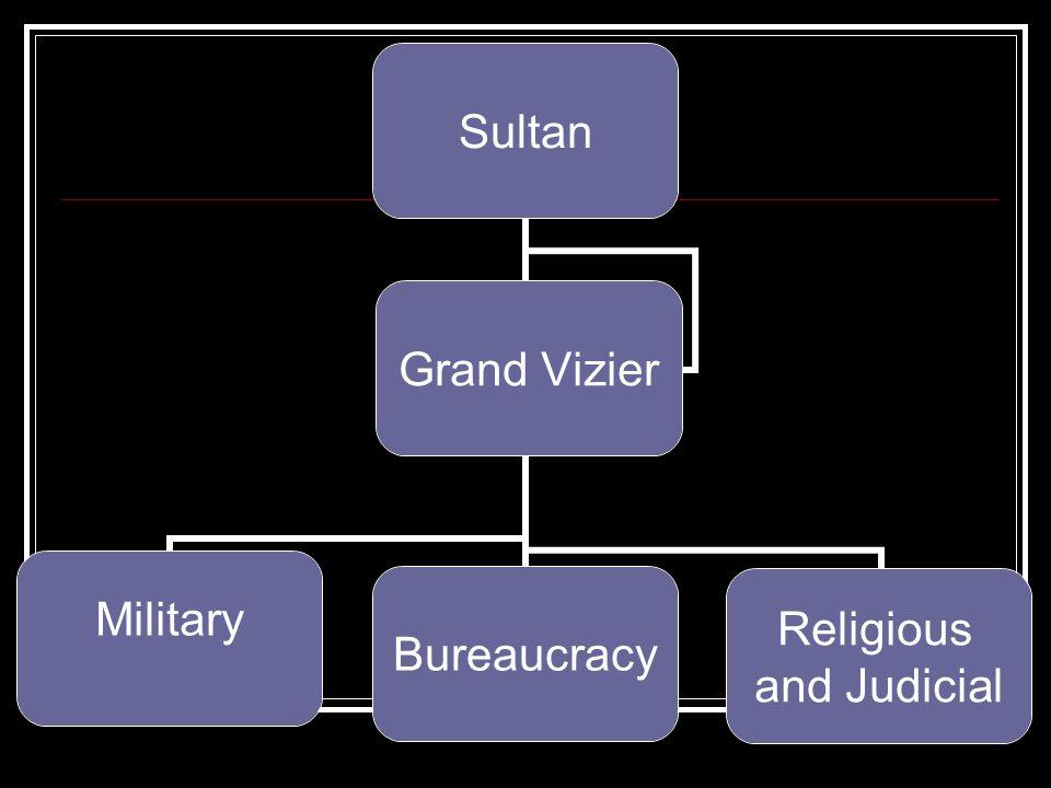 Sultan Military Bureaucracy Religious and Judicial Grand Vizier