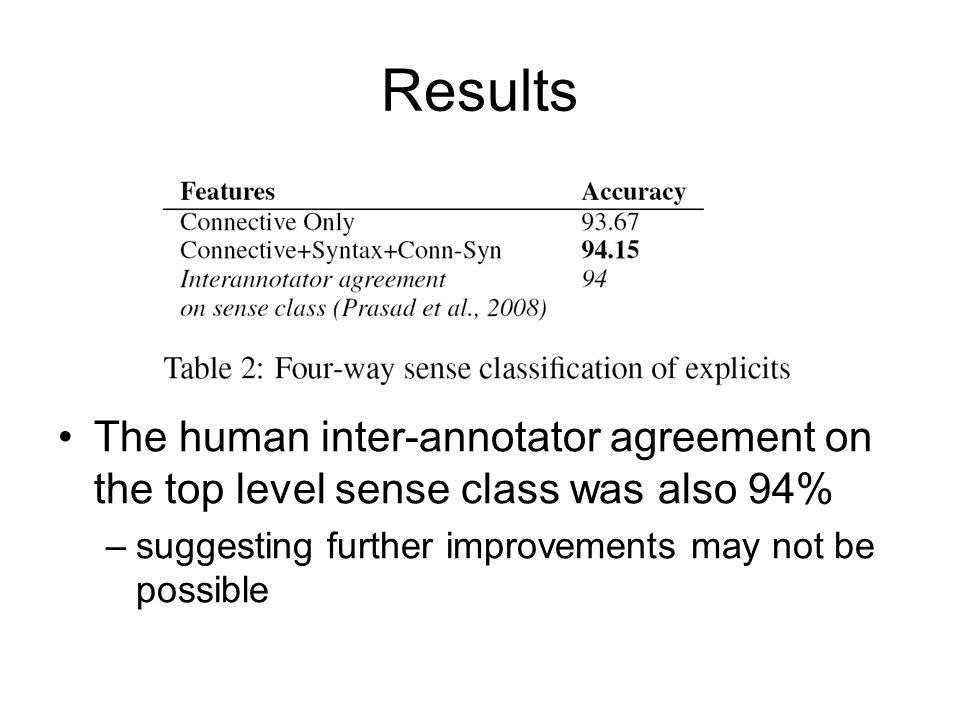 Results The human inter-annotator agreement on the top level sense class was also 94% –suggesting further improvements may not be possible
