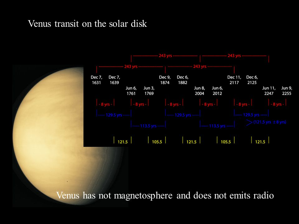 Venus transit on the solar disk Venus has not magnetosphere and does not emits radio