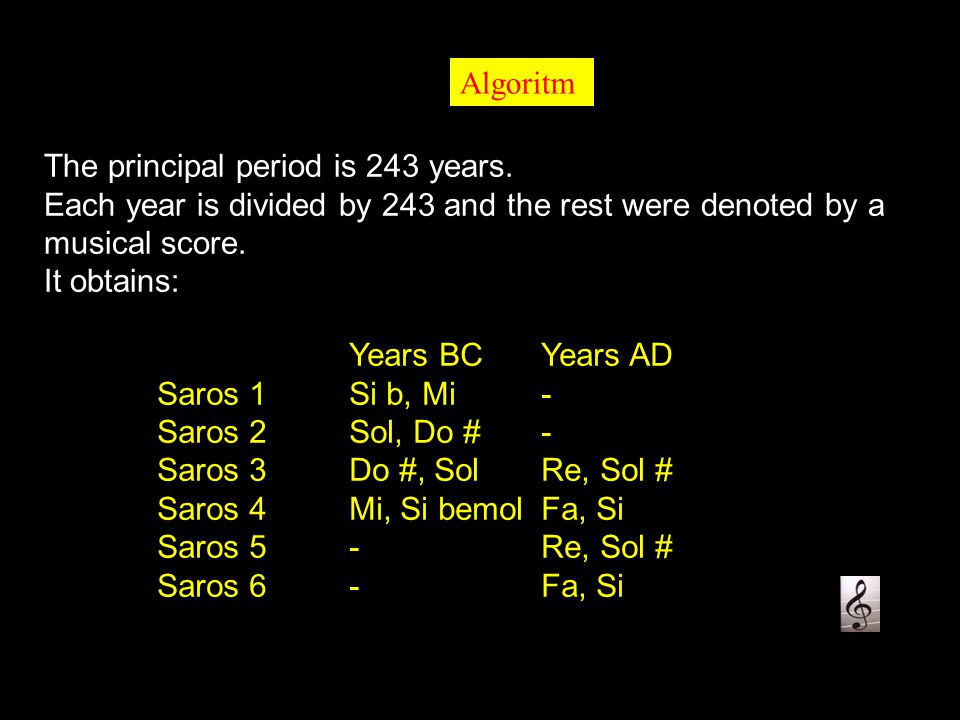 Algoritm The principal period is 243 years. Each year is divided by 243 and the rest were denoted by a musical score. It obtains: Years BCYears AD Sar