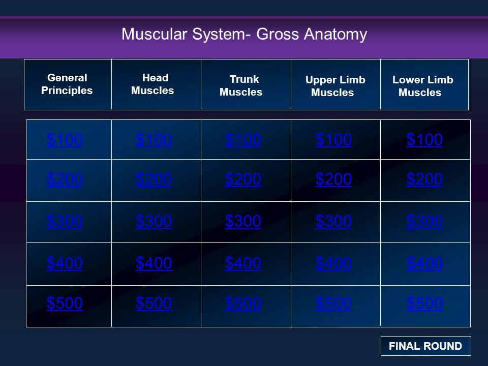 Trunk Muscles: $100 Question This muscle produces the major movement made during quiet breathing: a.