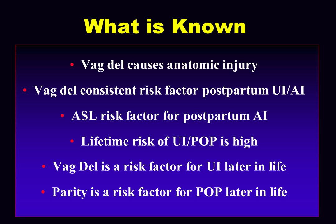 What is Known Vag del causes anatomic injury Vag del consistent risk factor postpartum UI/AI ASL risk factor for postpartum AI Lifetime risk of UI/POP is high Vag Del is a risk factor for UI later in life Parity is a risk factor for POP later in life