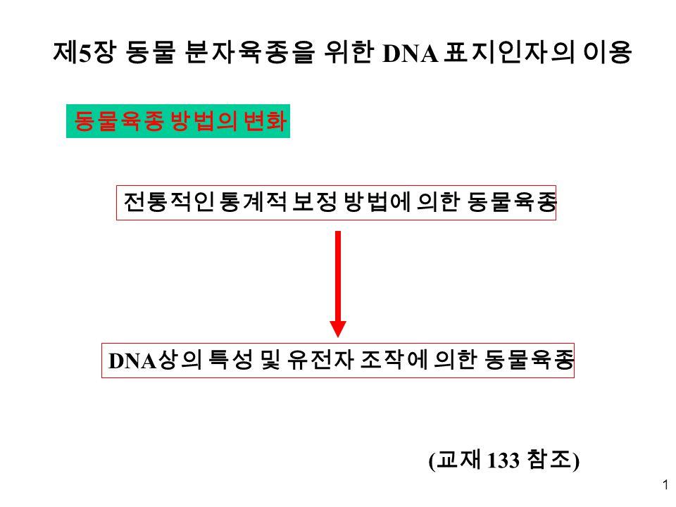 1 제 5 장 동물 분자육종을 위한 DNA 표지인자의 이용 전통적인 통계적 보정 방법에 의한 동물육종 DNA 상의 특성 및 유전자 조작에 의한 동물육종 동물육종 방법의 변화 ( 교재 133 참조 )