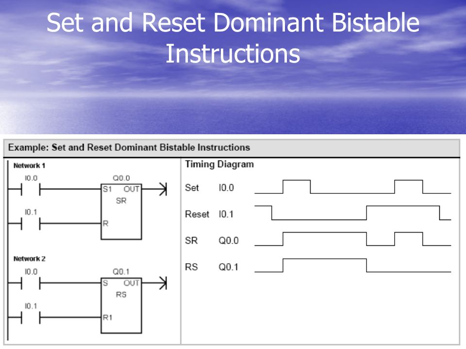 Set and Reset Dominant Bistable Instructions