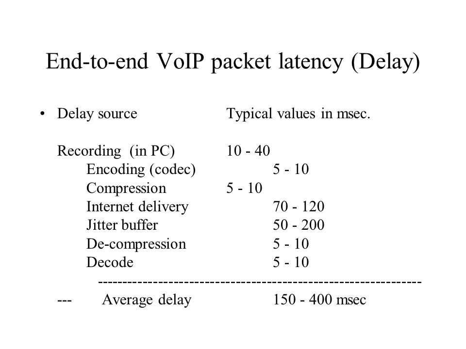End-to-end VoIP packet latency (Delay) Delay sourceTypical values in msec.