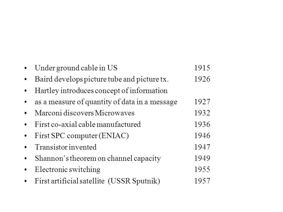 Kilby at TI invents IC1958 Paul Baran of Rand Corp.