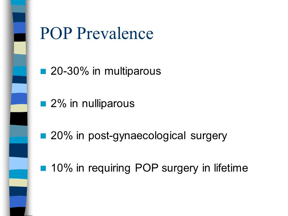 POP Prevalence 20-30% in multiparous 2% in nulliparous 20% in post-gynaecological surgery 10% in requiring POP surgery in lifetime