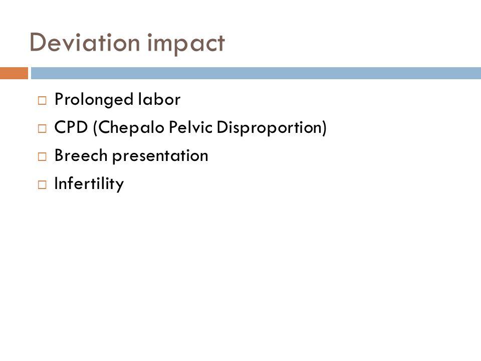 Deviation impact  Prolonged labor  CPD (Chepalo Pelvic Disproportion)  Breech presentation  Infertility