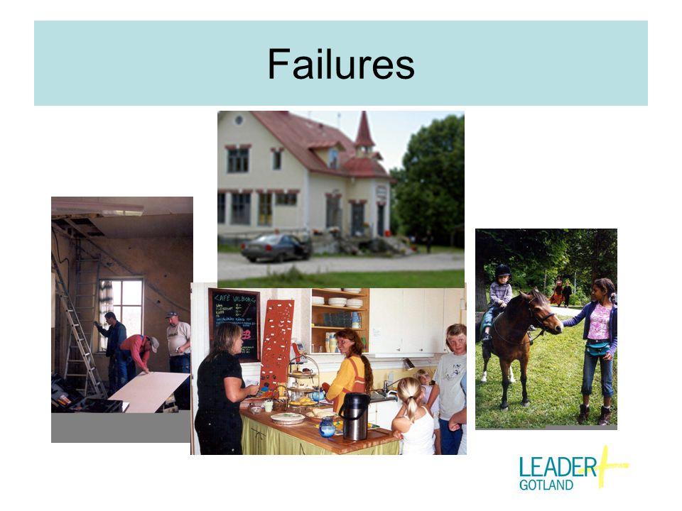 Failures Besöksplats Fröjel En verksamhet av pilotkaraktär som är ett samarbete mellan Fröjel Hembygdsförening, de boende i Fröjel och Högskolan på Gotland.