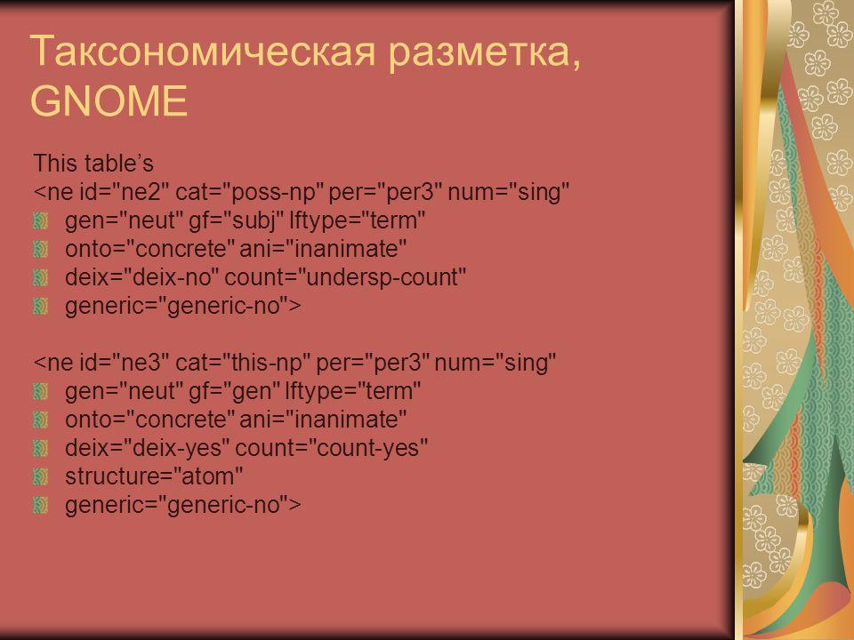 Таксономическая разметка, GNOME This table's <ne id= ne2 cat= poss-np per= per3 num= sing gen= neut gf= subj lftype= term onto= concrete ani= inanimate deix= deix-no count= undersp-count generic= generic-no > <ne id= ne3 cat= this-np per= per3 num= sing gen= neut gf= gen lftype= term onto= concrete ani= inanimate deix= deix-yes count= count-yes structure= atom generic= generic-no >
