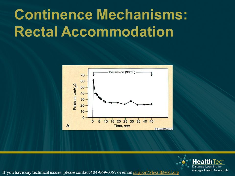 Continence Mechanisms: Rectal Accommodation If you have any technical issues, please contact 404-969-0387 or email support@healthtecdl.orgsupport@heal