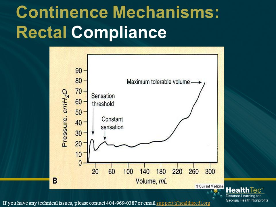 Continence Mechanisms: Rectal Compliance If you have any technical issues, please contact 404-969-0387 or email support@healthtecdl.orgsupport@healthtecdl.org
