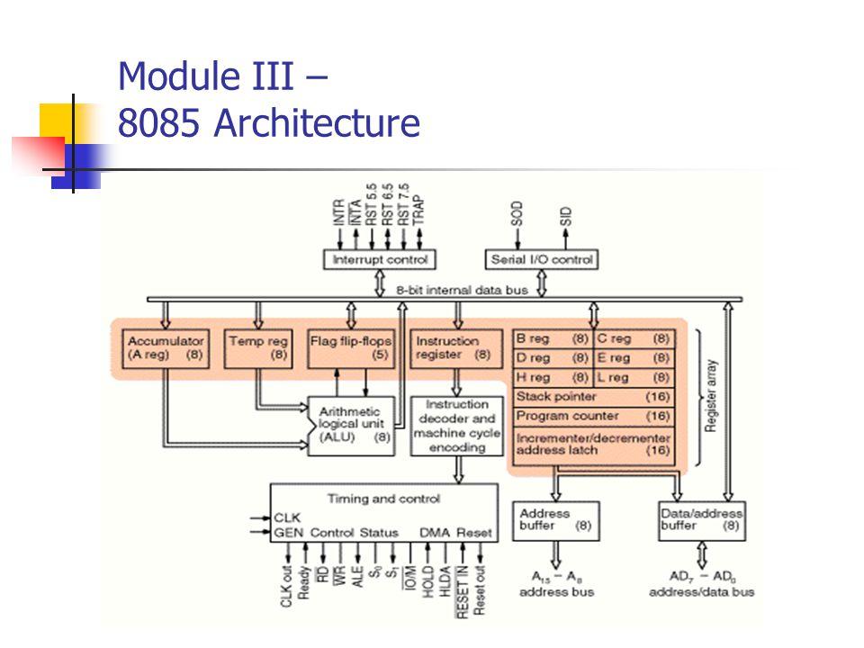 Module III – 8085 Architecture
