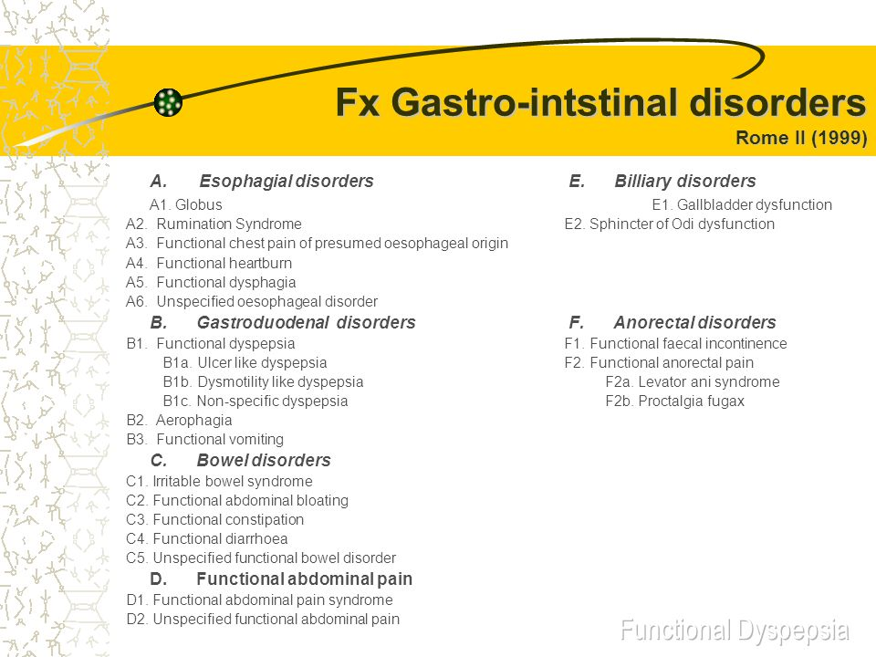Fx Gastro-intstinal disorders Rome II (1999) A. Esophagial disorders E.