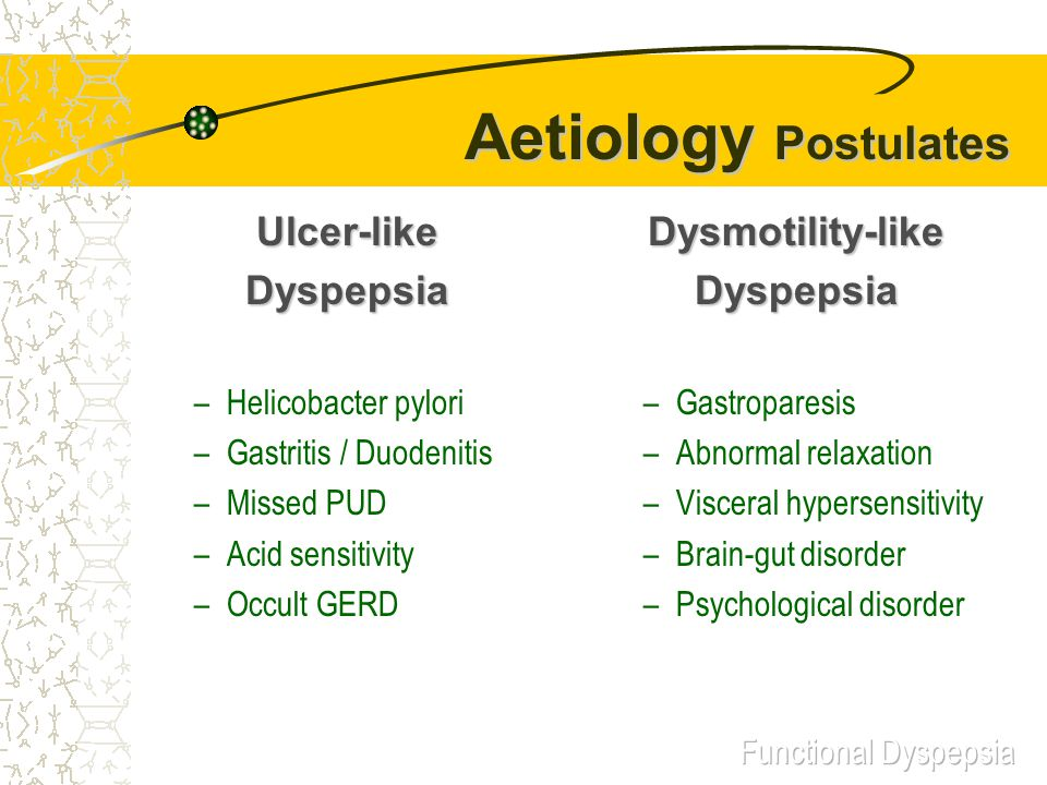 Aetiology Postulates Ulcer-likeDyspepsia –Helicobacter pylori –Gastritis / Duodenitis –Missed PUD –Acid sensitivity –Occult GERDDysmotility-likeDyspepsia –Gastroparesis –Abnormal relaxation –Visceral hypersensitivity –Brain-gut disorder –Psychological disorder