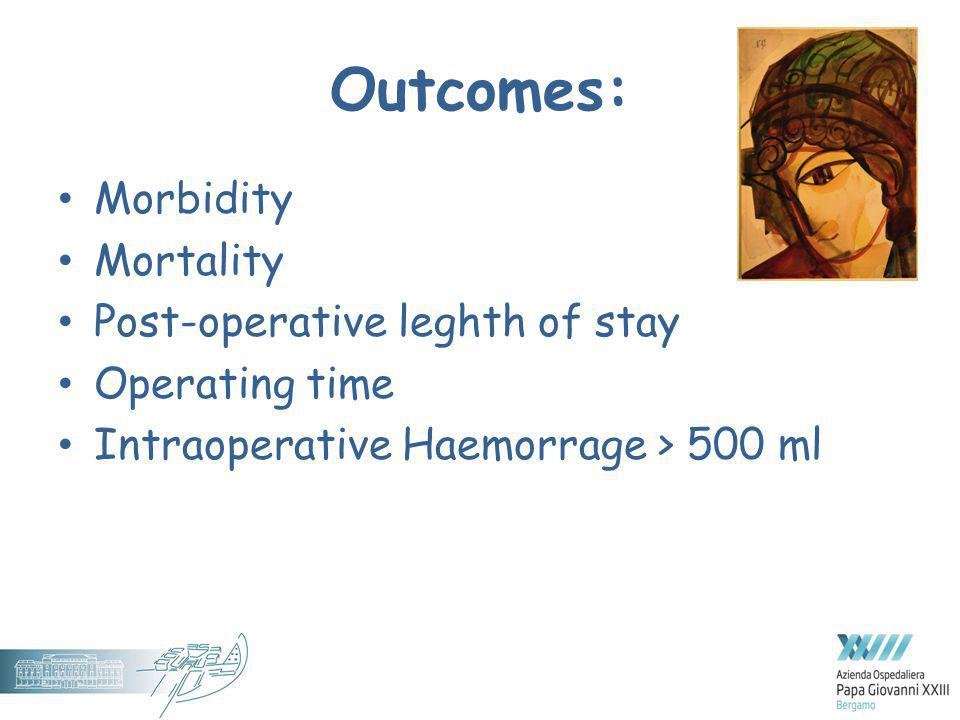 Outcomes: Morbidity Mortality Post-operative leghth of stay Operating time Intraoperative Haemorrage > 500 ml