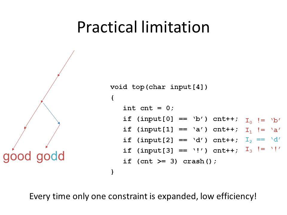 Practical limitation godd void top(char input[4]) { int cnt = 0; if (input[0] == 'b') cnt++; if (input[1] == 'a') cnt++; if (input[2] == 'd') cnt++; i