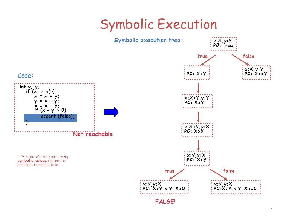 "Symbolic Execution 7 Code: (PC=""path condition"") - ""Simulate"" the code using symbolic values instead of program numeric data Symbolic execution tree:"