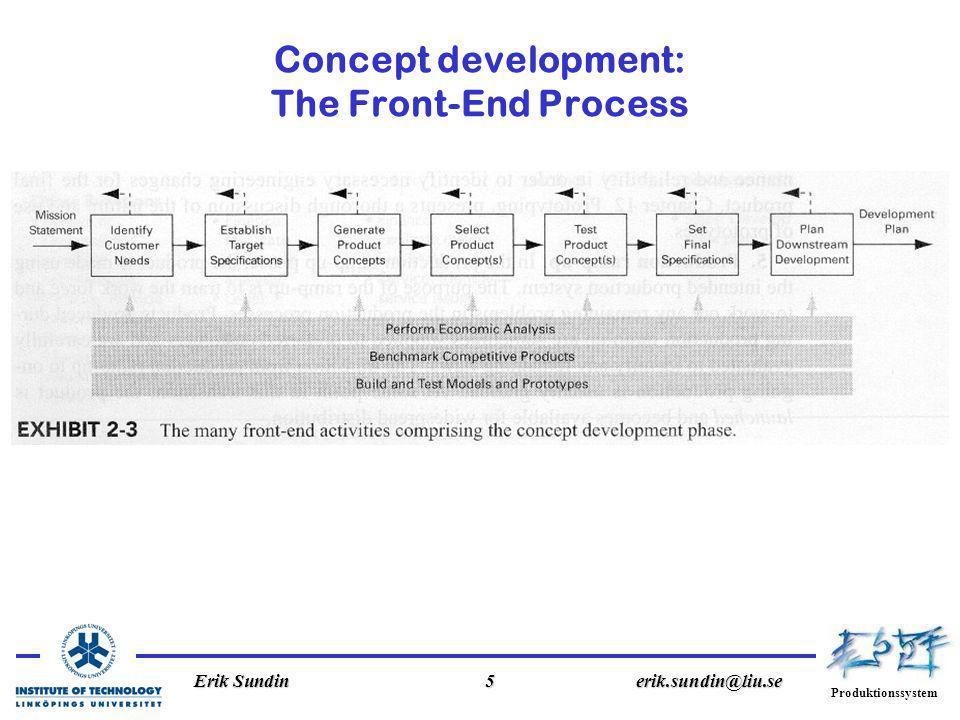 Produktionssystem Erik Sundin5erik.sundin@liu.se Concept development: The Front-End Process
