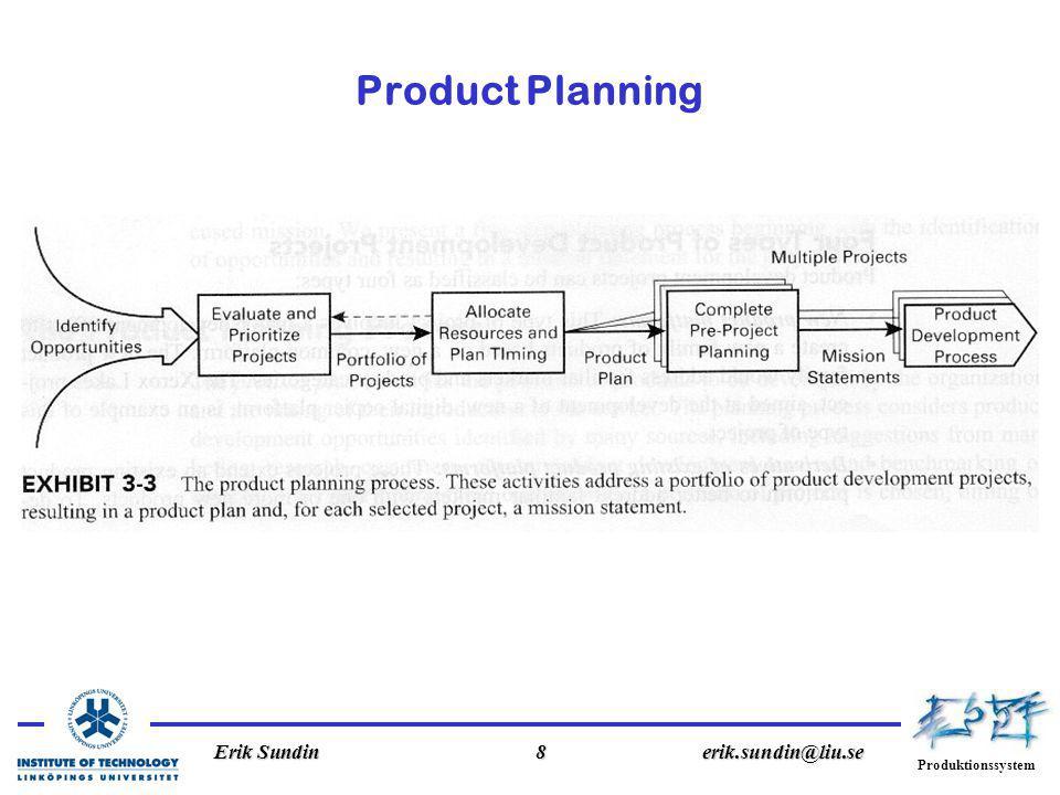 Produktionssystem Erik Sundin8erik.sundin@liu.se Product Planning