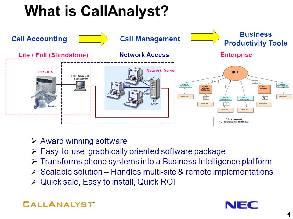 64 Graphical Reports In addition to text-based reports, CallAnalyst provides graphical reports Sample CallAnalyst Screen Shots