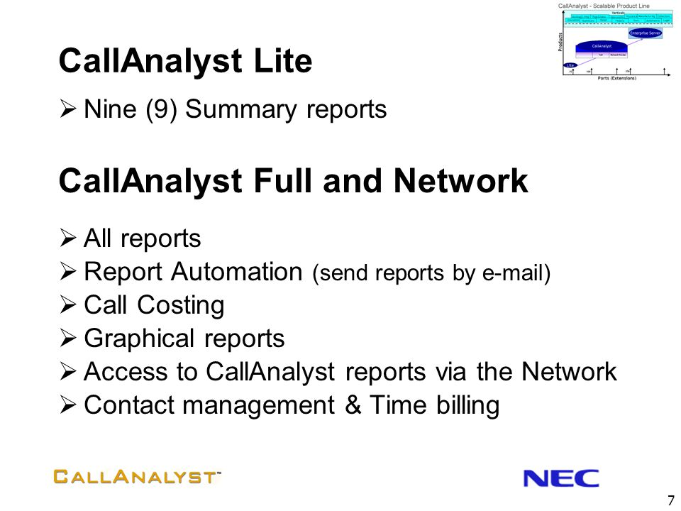 47 Common Reports Date and Time Detailed calling by day Summary calling by day Summary calling by hour of the day, by day of the week Line usage by minute of day by day of the week Line and Extension Detailed calling by extensions Summary calling by lines Detailed calling cost by extension Detailed calling with Location & CLID/Line Name Frequency Most frequently called numbers Longest called numbers Most expensive calls Geographic Summary calling by area codes United States calling distribution (U.S.