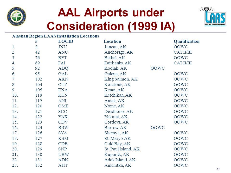 21 AAL Airports under Consideration (1999 IA) Alaskan Region LAAS Installation Locations #LOCID Location Qualification 1.2JNUJuneau, AKOOWC 2.42ANCAnchorage, AKCAT II/III 3.76BETBethel, AKOOWC 4.89FAIFairbanks, AKCAT II/III 5.92ADQKodiak, AK OOWC 6.95GALGalena, AK OOWC 7.102AKNKing Salmon, AK OOWC 8.104OTZKotzebue, AK OOWC 9.105ENAKenai, AK OOWC 10.118KTNKetchikan, AK OOWC 11.119ANIAniak, AK OOWC 12.120OMENome, AK OOWC 13.121SCCDeadhorse, AK OOWC 14.122YAKYakutat, AK OOWC 15.123CDVCordova, AK OOWC 16.124BRWBarrow, AK OOWC 17.126SYAShemya, AK OOWC 18.127KSMSt.