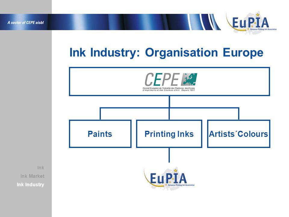 Ink Industry: Organisation Europe Ink Market Ink Industry Ink Artists´ColoursPrinting InksPaints