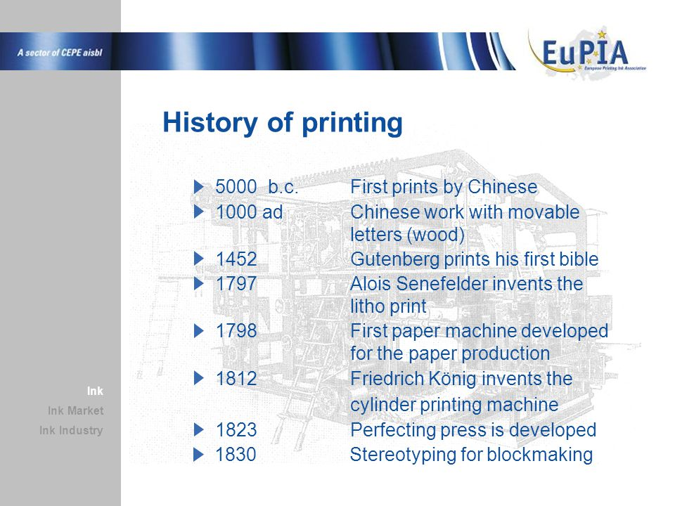 History of printing 1900Development of newspaper rotaries 1930Screen printing is invented 1962Use of EDP in typesetting production 1982Development of PostScript 1993Development of PDF 1907First prints in offset 1884Typesetting machine developed by Ottmar Mergenthaler 1863Rotary press for mass editions of books, magazines etc.