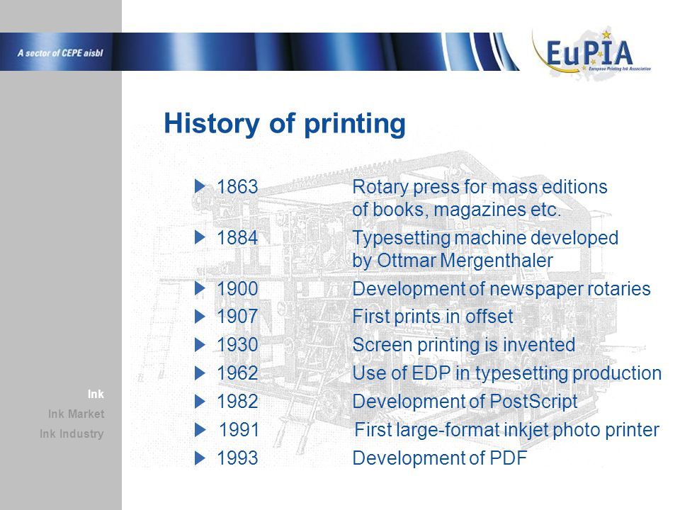 History of printing 1900Development of newspaper rotaries 1930Screen printing is invented 1962Use of EDP in typesetting production 1982Development of