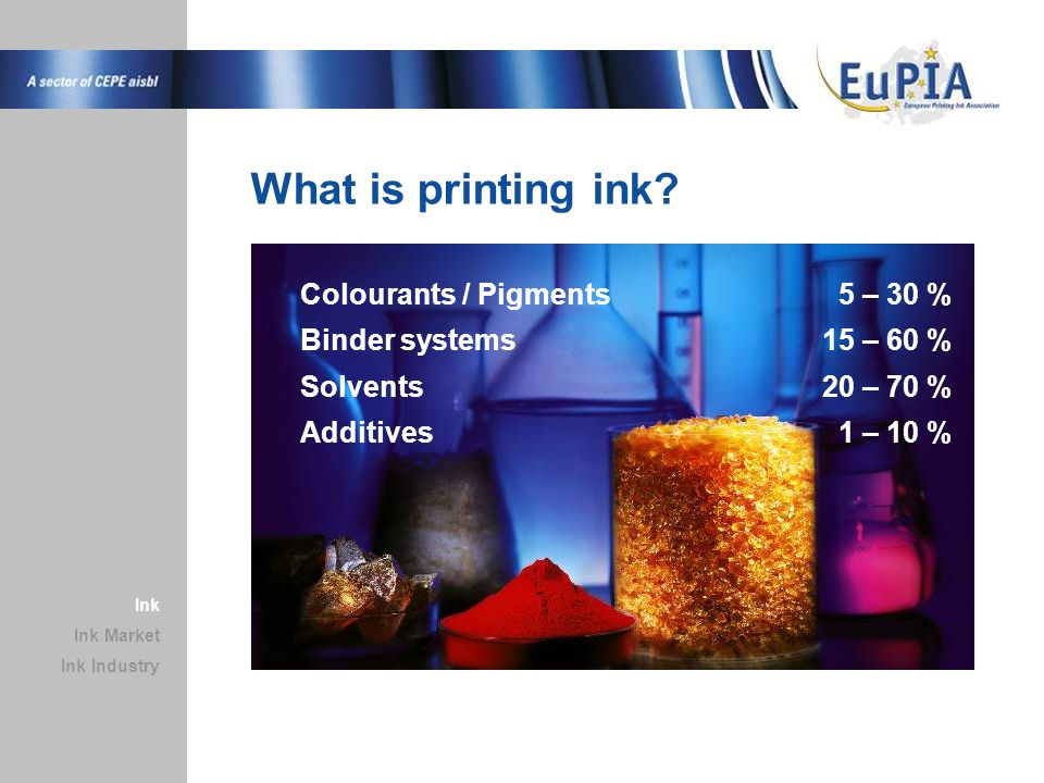 What is printing ink? Colourants / Pigments 5 – 30 % Binder systems15 – 60 % Solvents20 – 70 % Additives 1 – 10 % Ink Market Ink Industry Ink