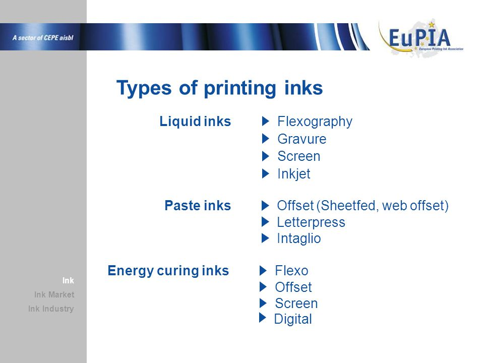 EuPIA: Key Objectives Customers End Users Customers Public Graphic Industry End Users Public Retailers To promote the added value of printing inks along the downstream users and the public Ink Market Ink Industry Ink