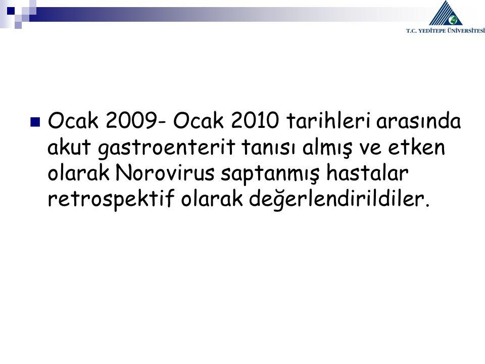 Ocak 2009- Ocak 2010 tarihleri arasında akut gastroenterit tanısı almış ve etken olarak Norovirus saptanmış hastalar retrospektif olarak değerlendirildiler.
