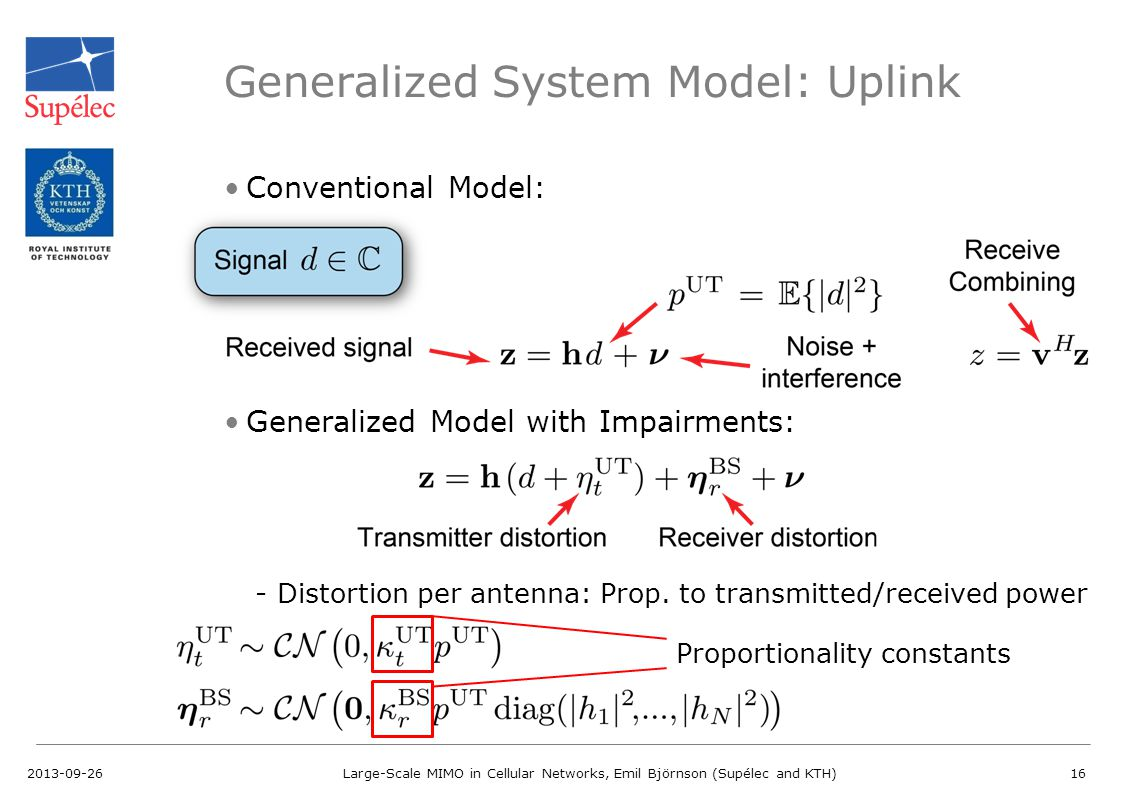 Generalized System Model: Uplink Conventional Model: Generalized Model with Impairments: -Distortion per antenna: Prop. to transmitted/received power